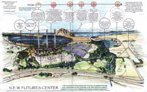 New Futures Center Illustration